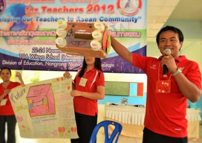Teacher Training English Camp (55)