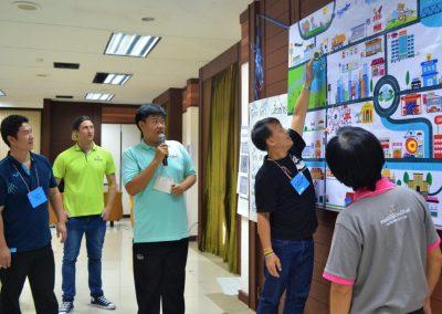 Workshop English Camp 11