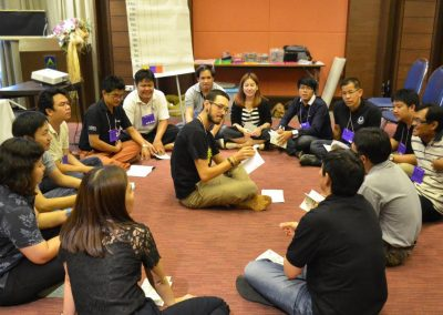 Workshop English Camp 20